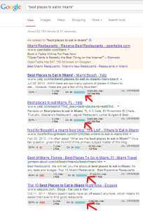 example of google hummingbird affecting search